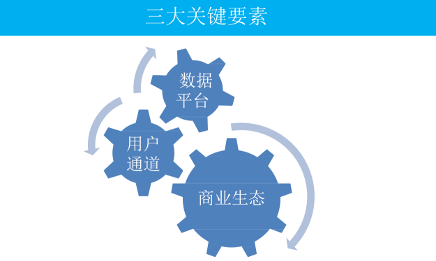 """为车企""""烹饪""""车联网数据,广联赛讯的逻辑是什么?"""