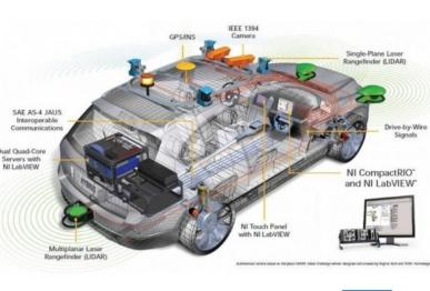 三维传感系统供应商「驭光科技」,完成亿元级B轮融资