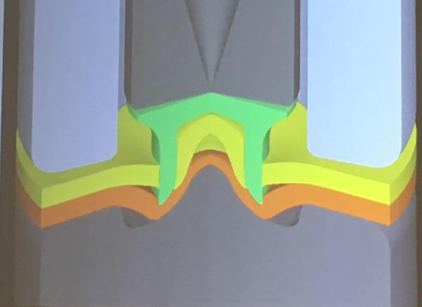 自冲铆接技术,利用铆钉将两块铝材接合