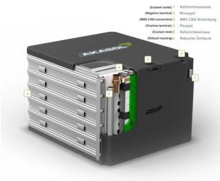 德国电池供应商AKASOL推新一代锂电池,使用寿命延长50%