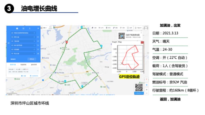 北理工报告解读 - 车云0325(1)2391.png