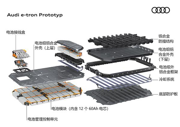 电池组结构图