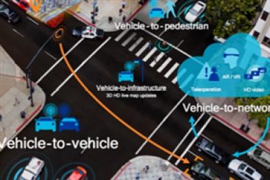 标致雪铁龙C-V2X车载通信技术3月发布