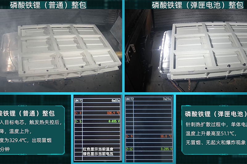 """广汽埃安试验再""""刺""""弹匣电池,誓要重新定义电池安全"""