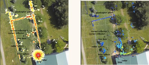 左、右分别为雷达和激光雷达采集的保护区内鹿的图像数据