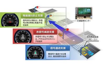 新款雅阁配备黄灯通行驾驶辅助功能