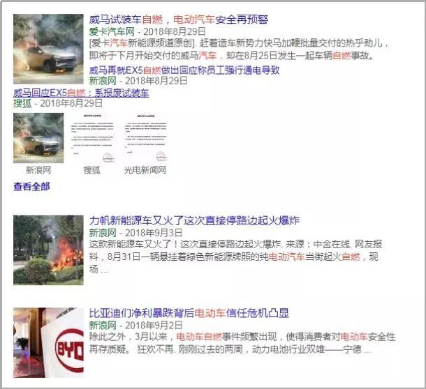 """以""""电动汽车 自燃""""为关键词得到的谷歌新闻搜索结果"""