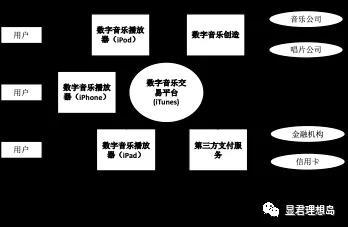 李显君.汽车理想国.中国工人出版社, 2017,第61页