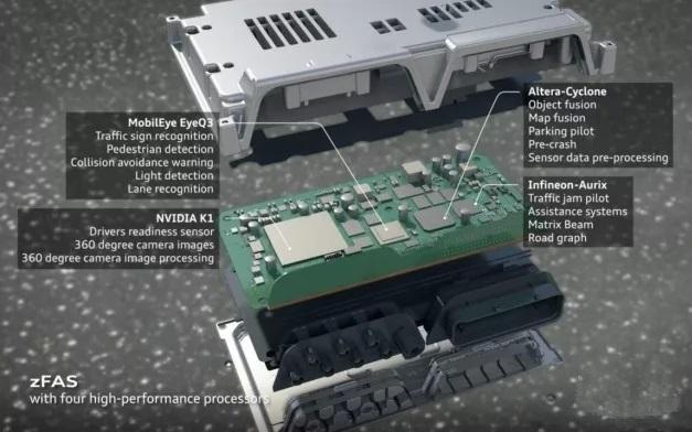 zFAS的四大主要计算芯片
