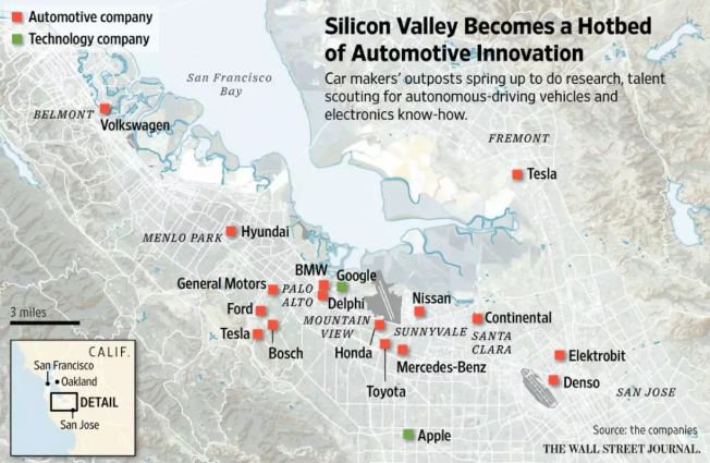 挤在硅谷开展自动驾驶技术研发的巨头们