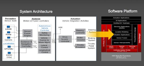 Helix Drive系统架构,正在开发中