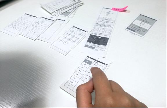 纸上的模型也可以用来进行测试