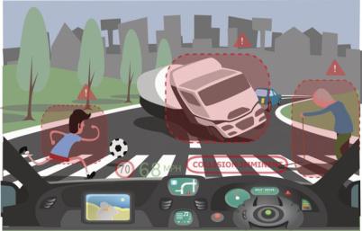 自动驾驶中的道德难题,MIT想通过线上模拟的方式解决