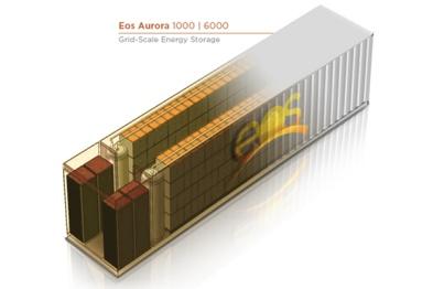Eos Energy欲融资3000万美金,发明栅极电池