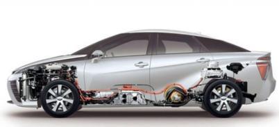 一边唱衰一边押注,氢燃料电池汽车路在何方?