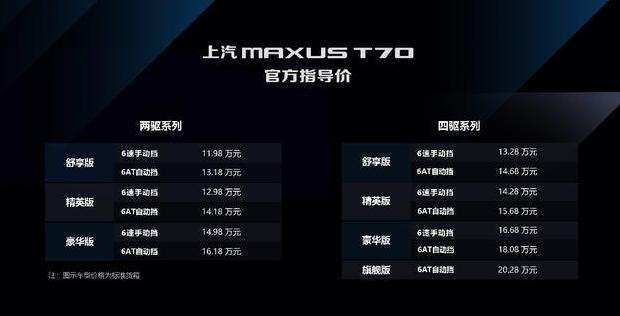 上汽大通MAXUS T70官方指导价