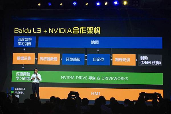 百度 Level3与Nvidia合作架构