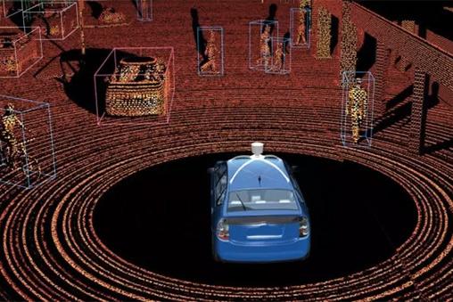 机器学习如何帮助自动驾驶汽车提升信息安全?