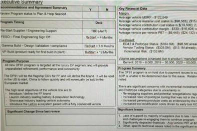 FF91内部评估报告外泄,12万美元一台也不能盈利