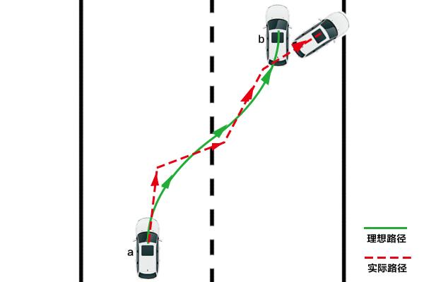 虚构一个自动驾驶交通事故,但很常见