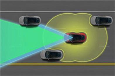 從ADAS到自動駕駛:研發設計人員的三項心得體會