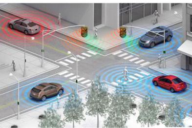 智能汽车标准规划成型,三大产业升级在即