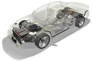 氢燃料电池催化剂实现量产,打破国外垄断