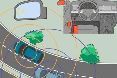 未来汽车中,最有戏的五种科技