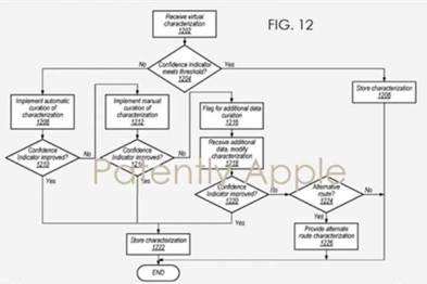苹果申请自动驾驶导航系统专利