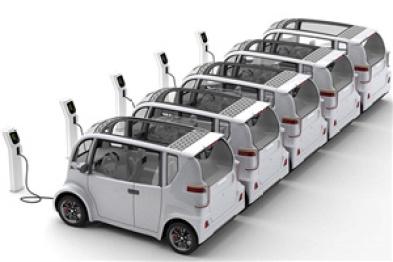 分享:中国汽车电动化模型