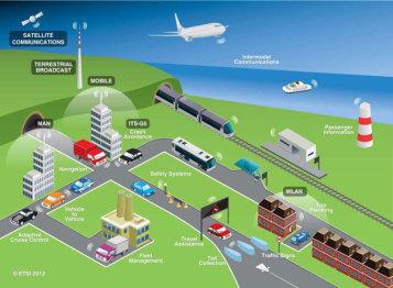 关于智能交通系统,有些公司已经开始另辟蹊径了