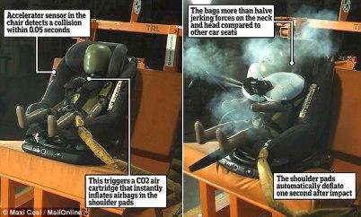 世界首款内置安全气囊儿童座椅发布 有望全球上市