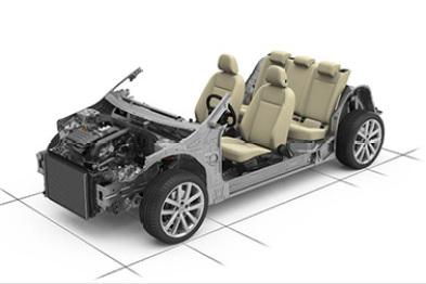 加大版乐高(一):谁打开了汽车平台化的潘多拉魔盒