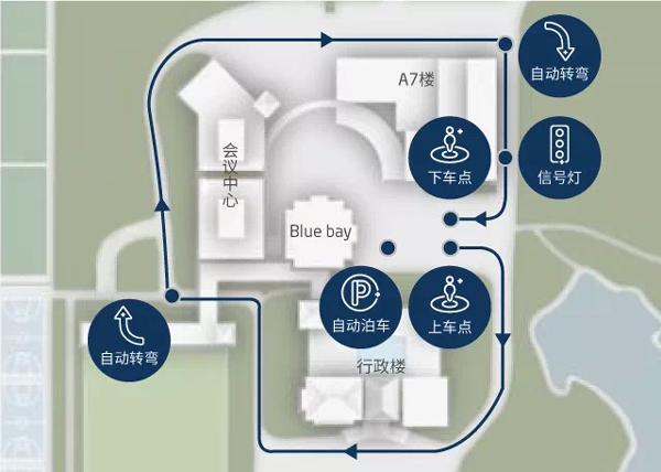 东软在沈阳园区封闭路测行驶线路图