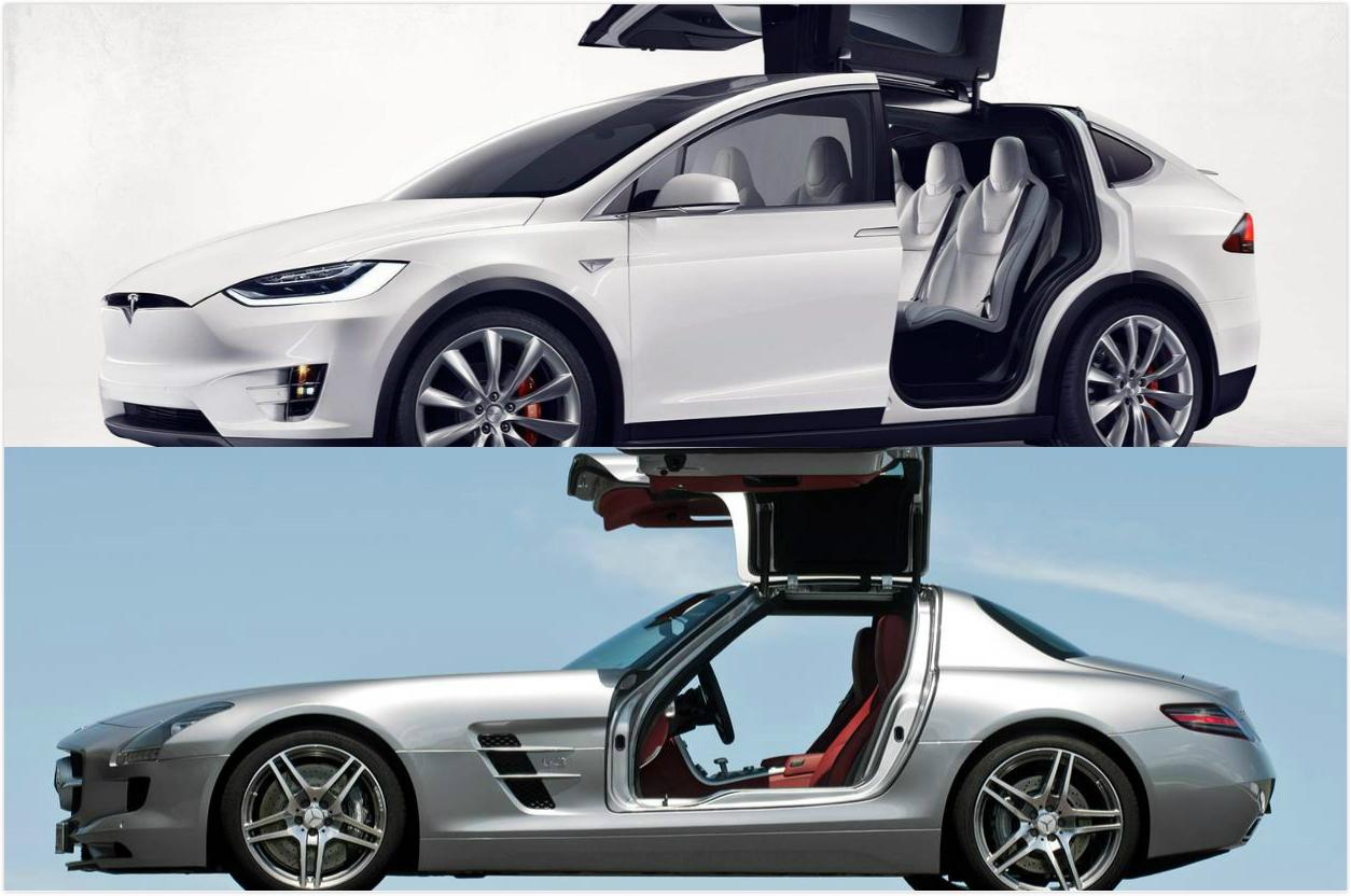 电动车可以是非理性选择 | 企业号