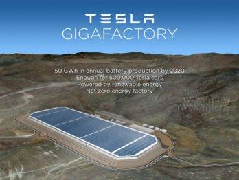 涨姿势贴:图解特斯拉为何建造超级电池工厂