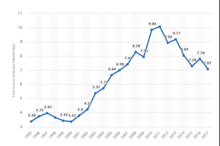 年销量一半是电动汽车,这个国家凭什么领先我们17年?-汽车氪