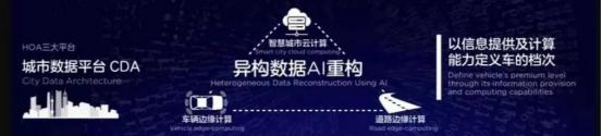 """v3【车云】 HOA:华人运通的""""鸿蒙OS""""(1)(2)2745.png"""