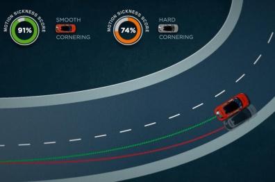 捷豹路虎开发自动驾驶新功能,减缓乘客晕车
