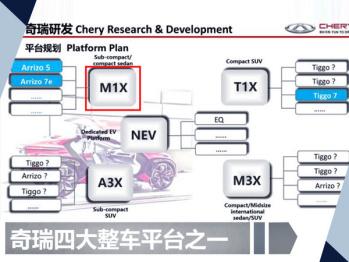 奇瑞M1D全新轿车,与艾瑞泽5共平台/定位更高