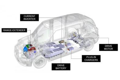 伦敦电动汽车公司宣布混动版玄色出租车