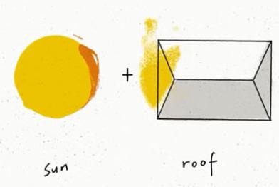 谷歌太阳能的屋顶以及车云菌大开的脑洞