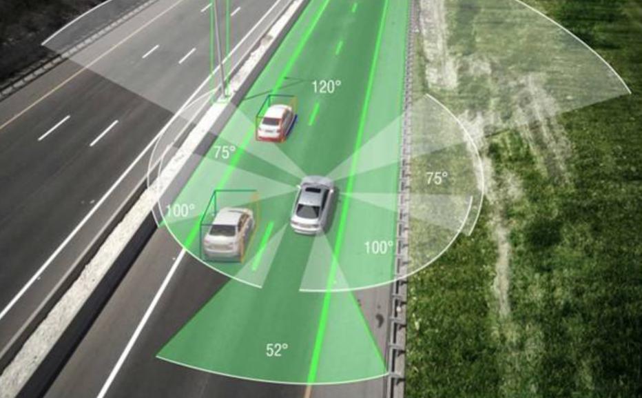 深度剖析:自动驾驶的安全考量