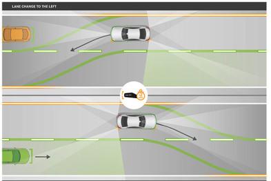 奔驰发力自动驾驶,新一代E级配主动变道辅助系统