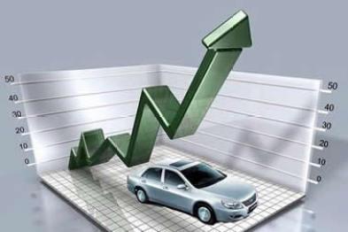 数据流解读:新能源汽车到底能卖多少辆?