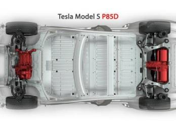 技术流分析:Tesla