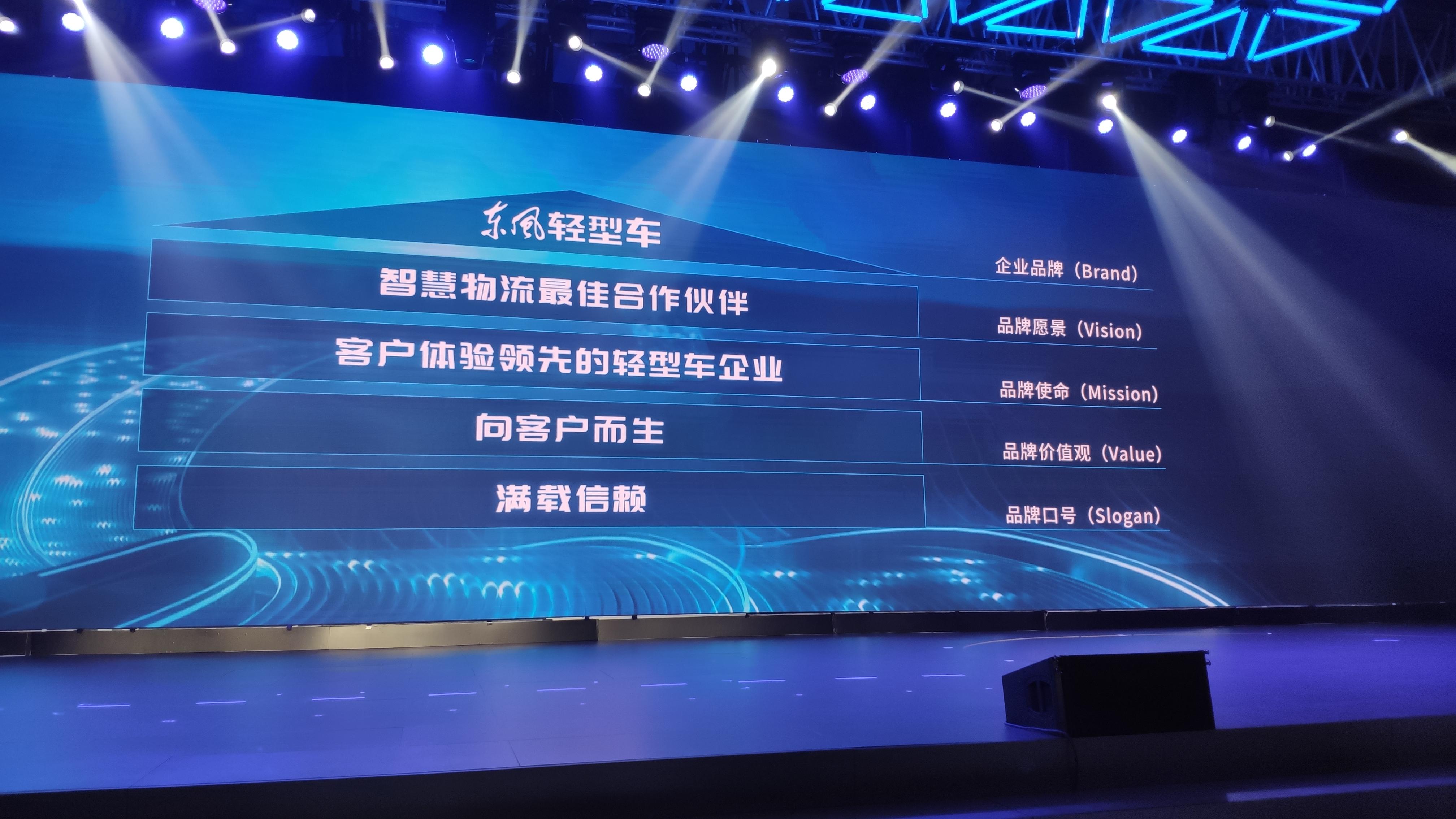 东风汽车发布品牌价值体系