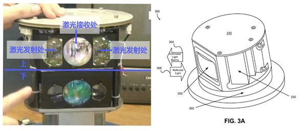 左边是Velodyne64线内部设计,右侧为Waymo专利中激光雷达图示